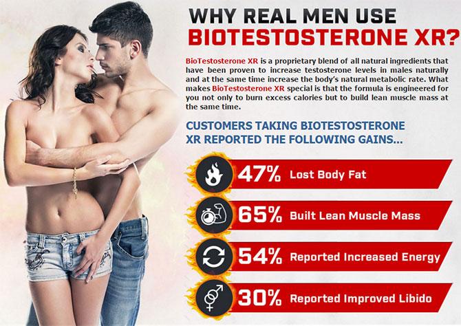 bio testosterone XR free trial