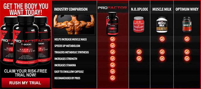 profactor t-2000 benefits