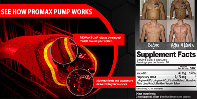promax pump facts